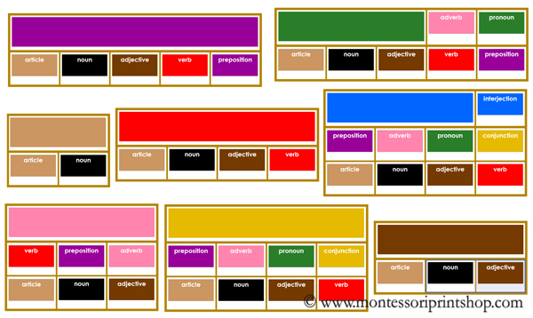 Elementary Grammar Boxes #1-8 (Traditional Colors) - Printable Montessori Materials for Montessori learning at home and school