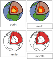 Earth Nomenclature Cards (Red) - Printable Montessori Astronomy Materials by Montessori Print Shop