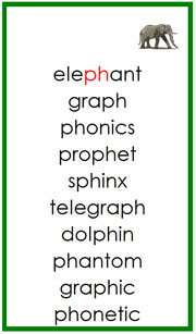 Green Phonogram Cards - Set 1 - Printable Montessori Language materials by Montessori Print Shop