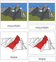 Mountain Nomenclature Cards (red) - Printable Montessori materials by Montessori Print Shop.