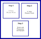 Montessori Step 1, 2, 3 Phonics Series by Montessori Print Shop