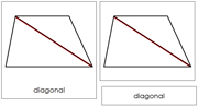 The Study of a Trapezoid 3-Part Cards - Printable Montessori Geometry Materials by Montessori Print Shop.